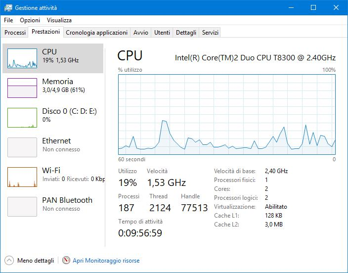 immagine aggiornamento hardware